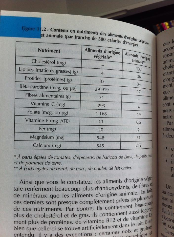 A lire : L'enquête CAMPBELL (6 euros  le bouquin)