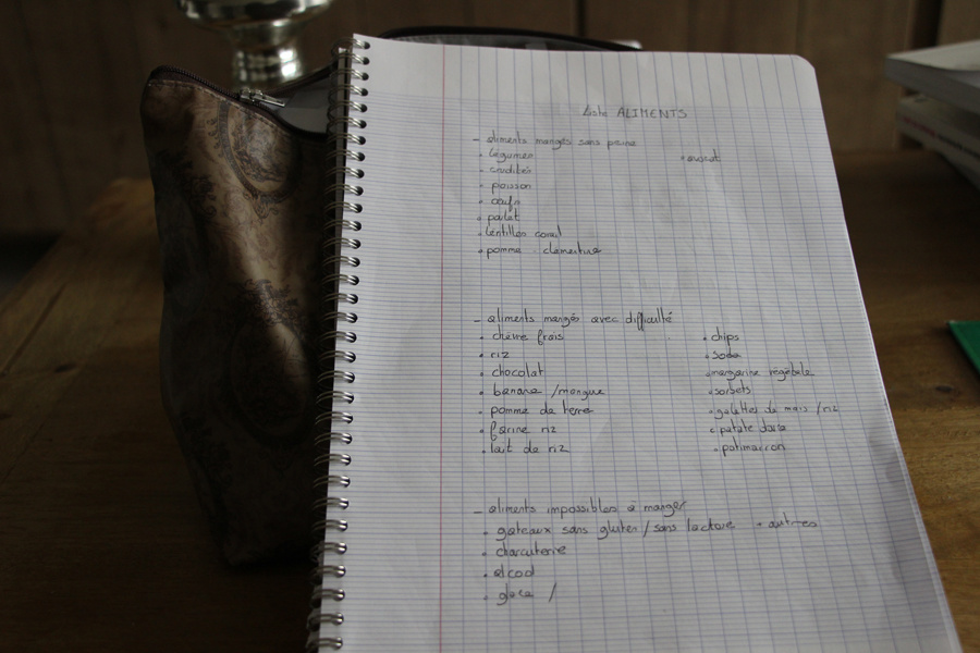 Exemple de liste.